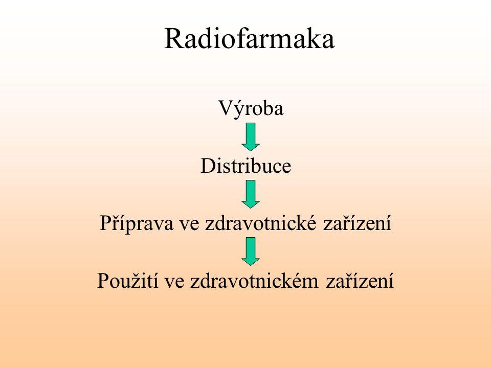 Radiofarmaka Výroba Distribuce Příprava ve zdravotnické zařízení Použití ve zdravotnickém zařízení