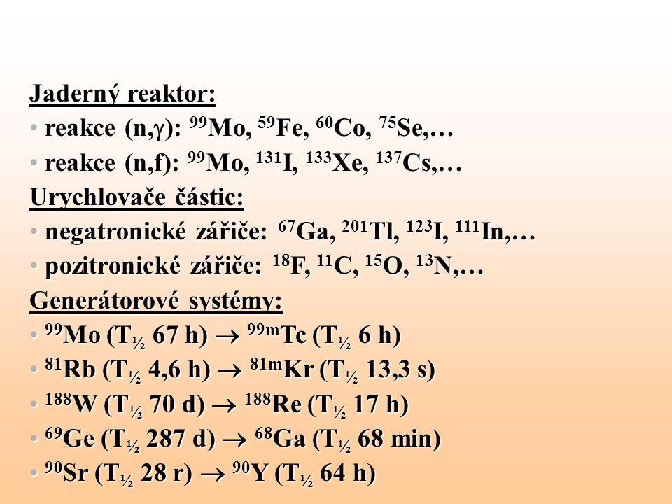 Jaderný reaktor: reakce (n,  ): 99 Mo, 59 Fe, 60 Co, 75 Se,… reakce (n,  ): 99 Mo, 59 Fe, 60 Co, 75 Se,… reakce (n,f): 99 Mo, 131 I, 133 Xe, 137 Cs,