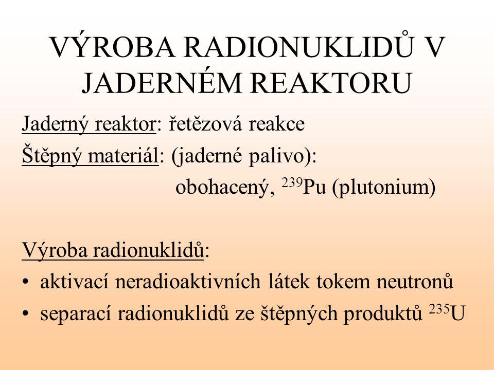 VÝROBA RADIONUKLIDŮ V JADERNÉM REAKTORU Jaderný reaktor: řetězová reakce Štěpný materiál: (jaderné palivo): obohacený, 239 Pu (plutonium) Výroba radio