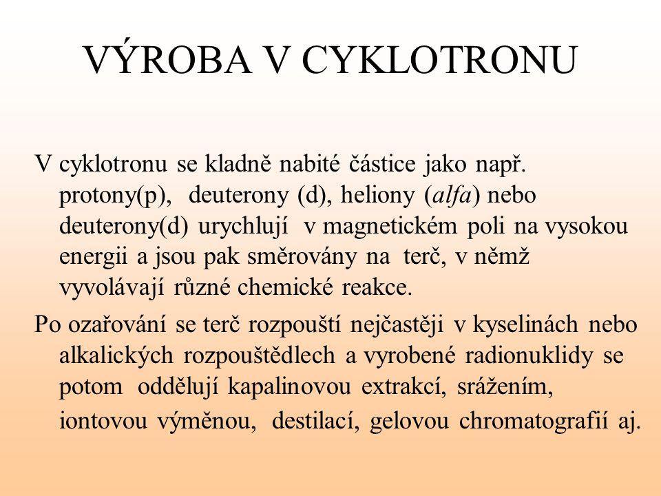 VÝROBA V CYKLOTRONU V cyklotronu se kladně nabité částice jako např. protony(p), deuterony (d), heliony (alfa) nebo deuterony(d) urychlují v magnetick