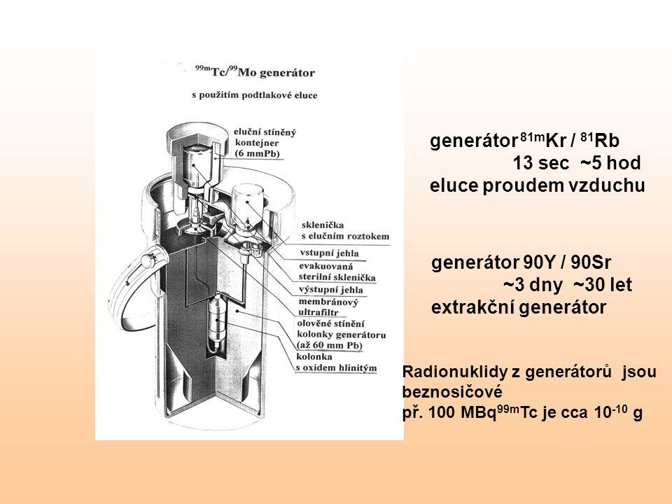 generátor 81m Kr / 81 Rb 13 sec ~5 hod eluce proudem vzduchu generátor 90Y / 90Sr ~3 dny ~30 let extrakční generátor Radionuklidy z generátorů jsou be