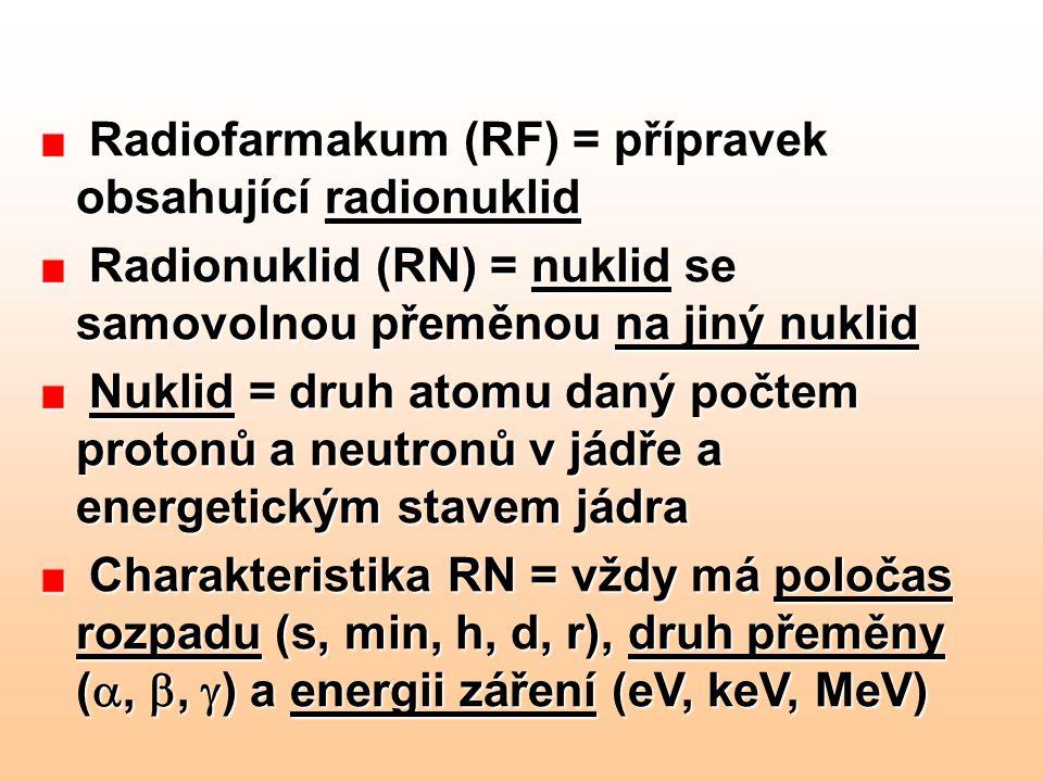 Radiofarmakum (RF) = přípravek obsahující radionuklid Radiofarmakum (RF) = přípravek obsahující radionuklid Radionuklid (RN) = nuklid se samovolnou př