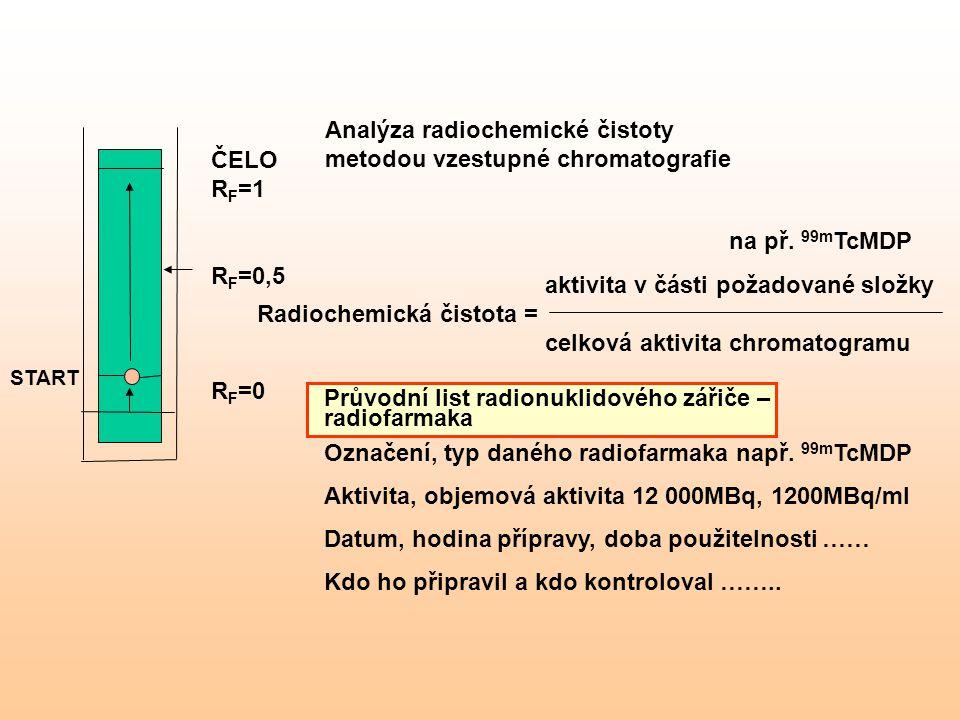 ČELO R F =1 R F =0,5 R F =0 Analýza radiochemické čistoty metodou vzestupné chromatografie aktivita v části požadované složky Radiochemická čistota =