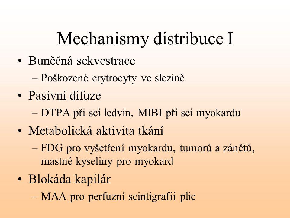 Mechanismy distribuce I Buněčná sekvestrace –Poškozené erytrocyty ve slezině Pasivní difuze –DTPA při sci ledvin, MIBI při sci myokardu Metabolická ak