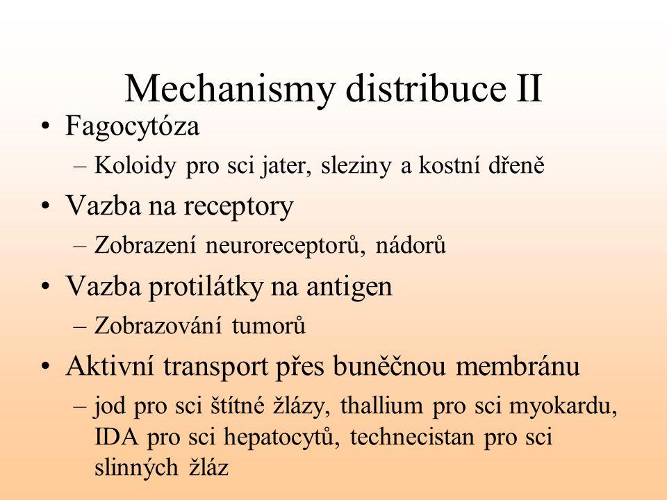 Mechanismy distribuce II Fagocytóza –Koloidy pro sci jater, sleziny a kostní dřeně Vazba na receptory –Zobrazení neuroreceptorů, nádorů Vazba protilát