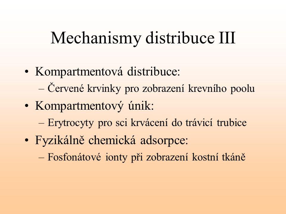 Mechanismy distribuce III Kompartmentová distribuce: –Červené krvinky pro zobrazení krevního poolu Kompartmentový únik: –Erytrocyty pro sci krvácení d