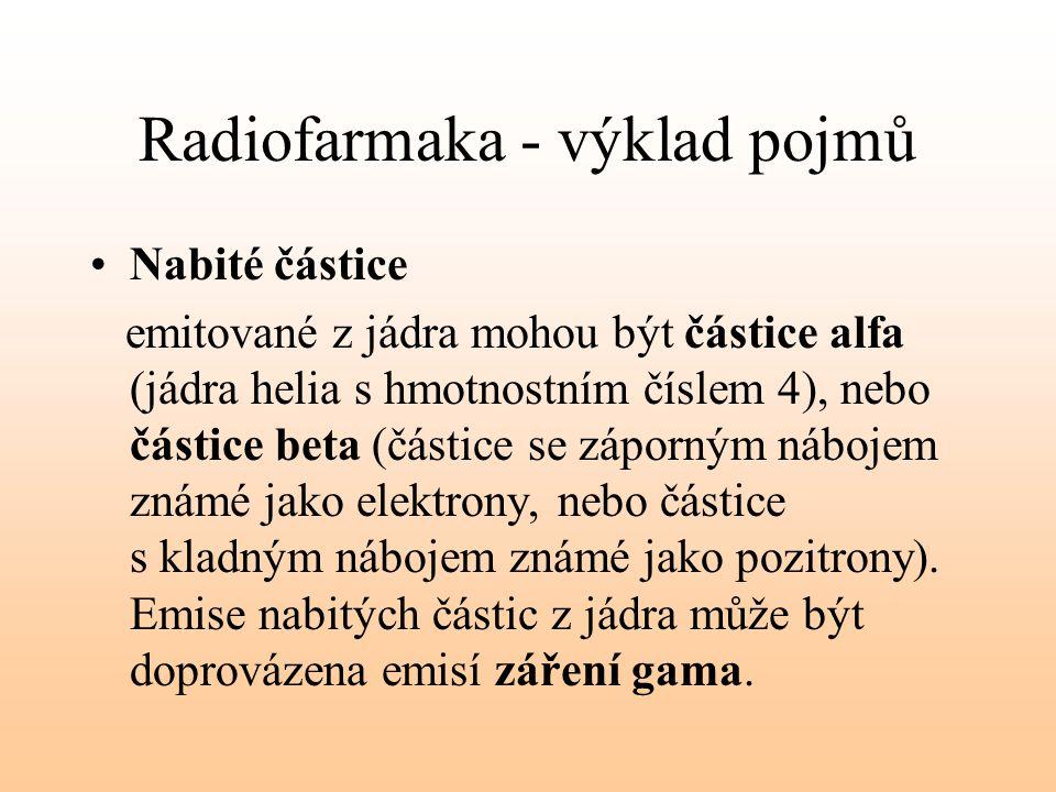 Radiofarmaka - výklad pojmů Nabité částice emitované z jádra mohou být částice alfa (jádra helia s hmotnostním číslem 4), nebo částice beta (částice s