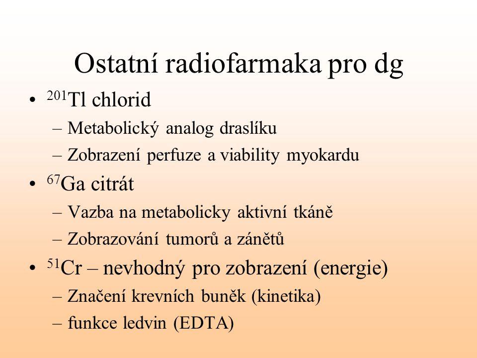 Ostatní radiofarmaka pro dg 201 Tl chlorid –Metabolický analog draslíku –Zobrazení perfuze a viability myokardu 67 Ga citrát –Vazba na metabolicky akt