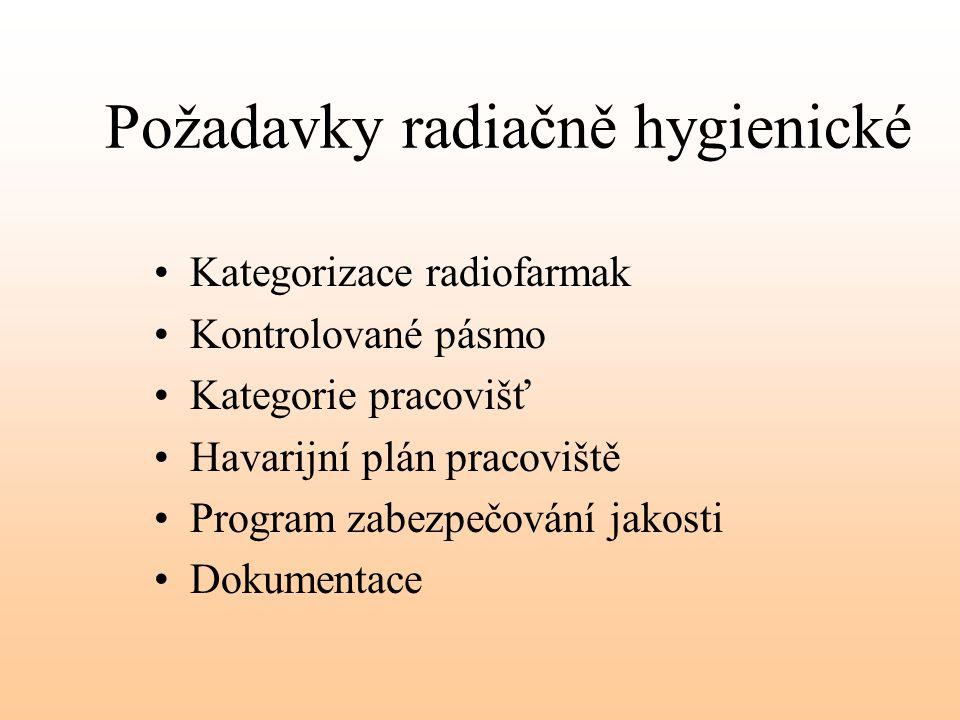 Požadavky radiačně hygienické Kategorizace radiofarmak Kontrolované pásmo Kategorie pracovišť Havarijní plán pracoviště Program zabezpečování jakosti