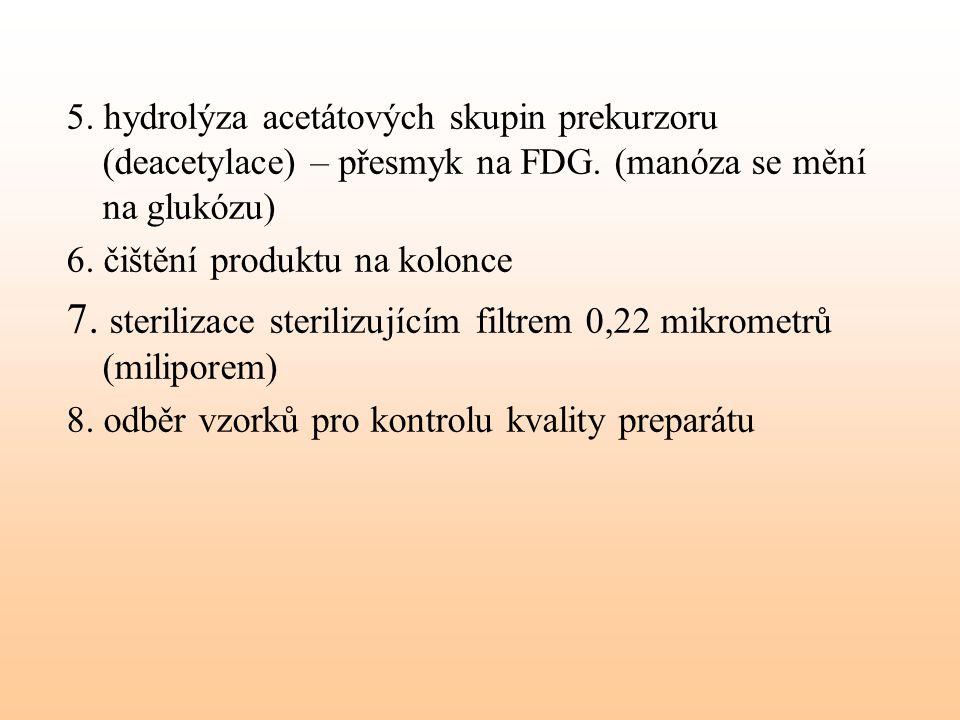 5. hydrolýza acetátových skupin prekurzoru (deacetylace) – přesmyk na FDG. (manóza se mění na glukózu) 6. čištění produktu na kolonce 7. sterilizace s