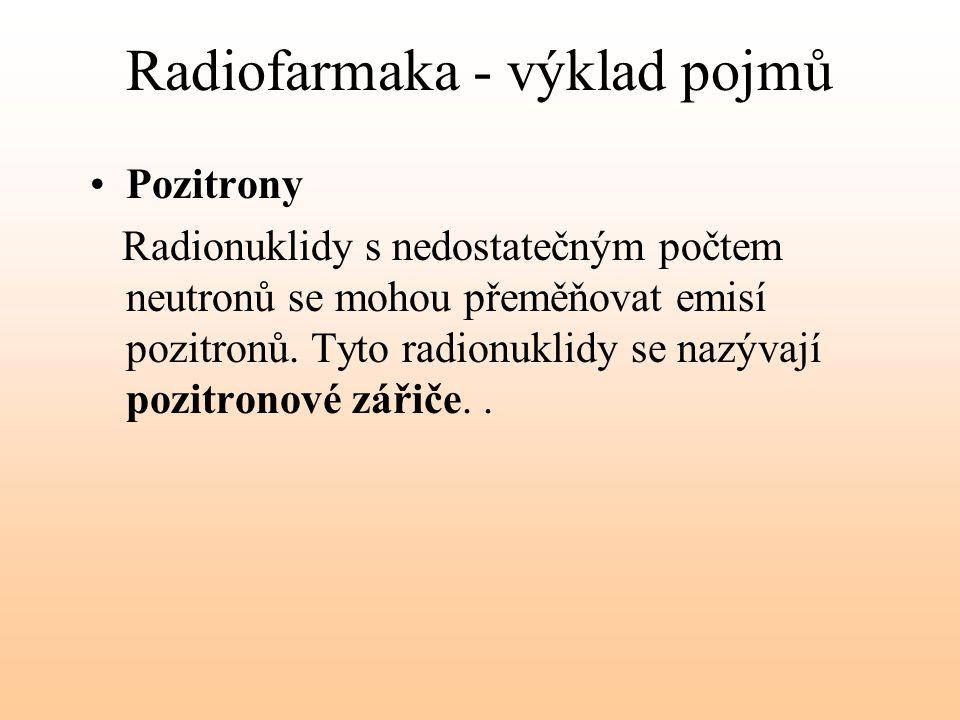 Radiofarmaka - výklad pojmů Pozitrony Radionuklidy s nedostatečným počtem neutronů se mohou přeměňovat emisí pozitronů. Tyto radionuklidy se nazývají