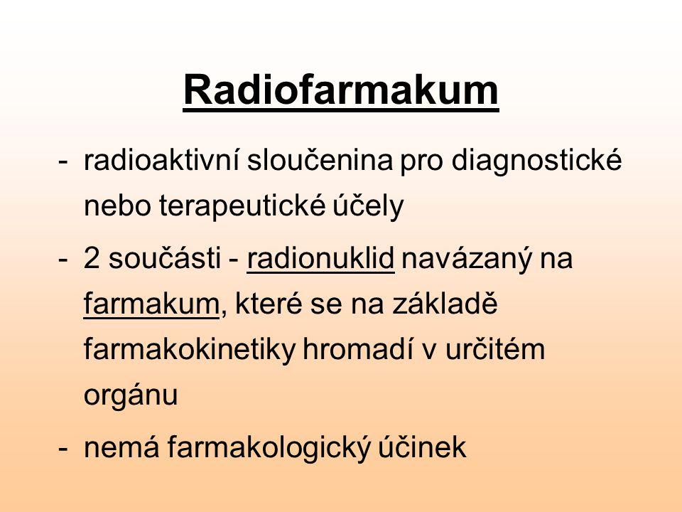 Radiofarmakum -radioaktivní sloučenina pro diagnostické nebo terapeutické účely -2 součásti - radionuklid navázaný na farmakum, které se na základě fa