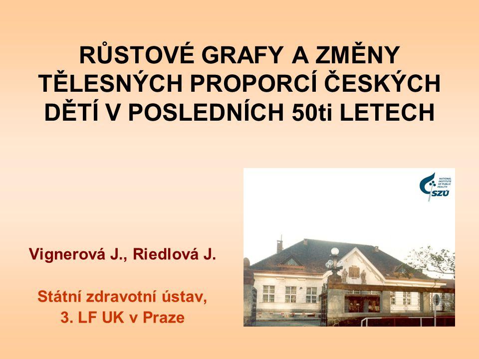 RŮSTOVÉ GRAFY A ZMĚNY TĚLESNÝCH PROPORCÍ ČESKÝCH DĚTÍ V POSLEDNÍCH 50ti LETECH Vignerová J., Riedlová J. Státní zdravotní ústav, 3. LF UK v Praze