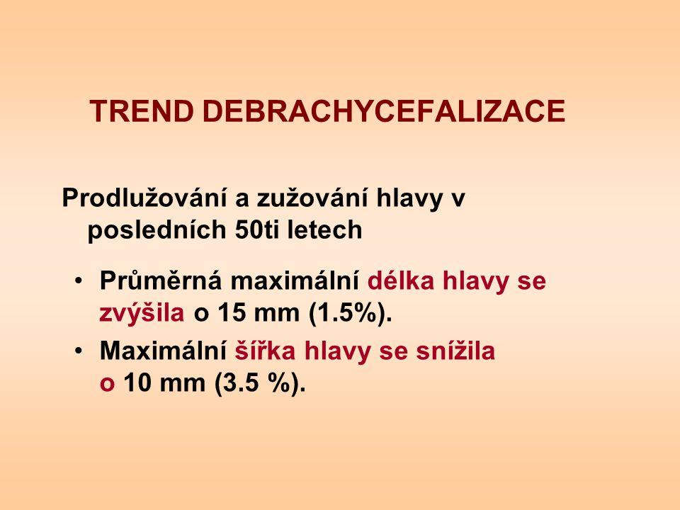 TREND DEBRACHYCEFALIZACE Prodlužování a zužování hlavy v posledních 50ti letech Průměrná maximální délka hlavy se zvýšila o 15 mm (1.5%). Maximální ší