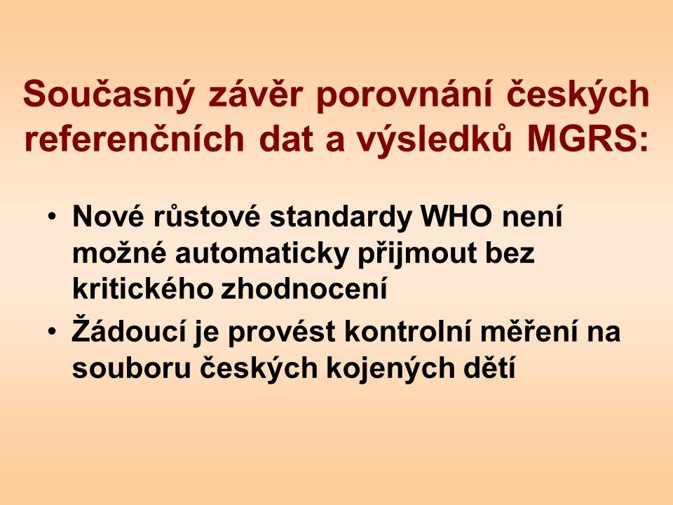 Současný závěr porovnání českých referenčních dat a výsledků MGRS: Nové růstové standardy WHO není možné automaticky přijmout bez kritického zhodnocen