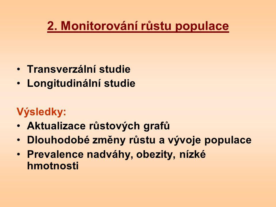 2. Monitorování růstu populace Transverzální studie Longitudinální studie Výsledky: Aktualizace růstových grafů Dlouhodobé změny růstu a vývoje popula