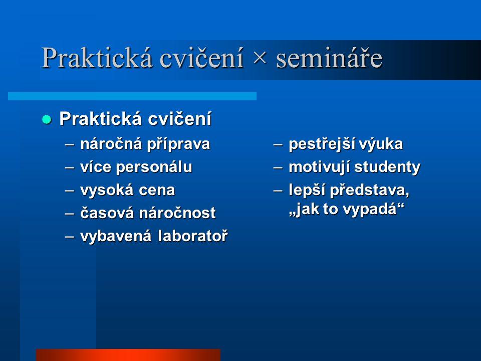 Situace 2003/042004/052005/062006/072007/08 ZSLSZSLSZSLSZSLSZSLS Nové curriculum