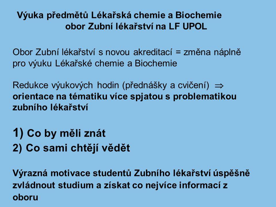 Výuka předmětů Lékařská chemie a Biochemie obor Zubní lékařství na LF UPOL Obor Zubní lékařství s novou akreditací = změna náplně pro výuku Lékařské chemie a Biochemie Redukce výukových hodin (přednášky a cvičení)  orientace na tématiku více spjatou s problematikou zubního lékařství 1) Co by měli znát 2) Co sami chtějí vědět Výrazná motivace studentů Zubního lékařství úspěšně zvládnout studium a získat co nejvíce informací z oboru