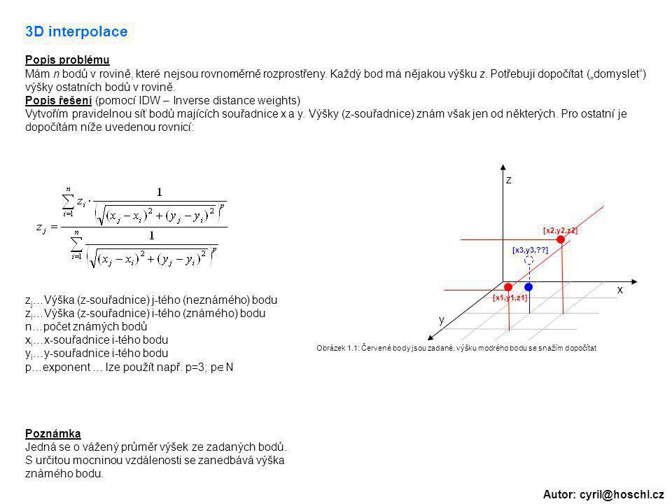 Autor: cyril@hoschl.cz 3D interpolace Popis problému Mám n bodů v rovině, které nejsou rovnoměrně rozprostřeny. Každý bod má nějakou výšku z. Potřebuj