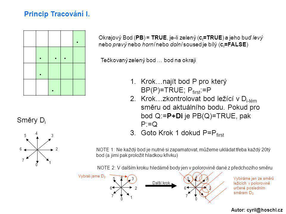 Autor: cyril@hoschl.cz Princip Tracování I....... 5 4 3 2 1 0 7 6 1.Krok…najít bod P pro který BP(P)=TRUE; P first :=P 2.Krok…zkontrolovat bod ležící