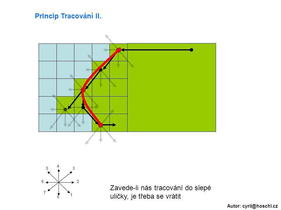 Autor: cyril@hoschl.cz 5 4 3 2 1 0 7 6 Princip Tracování II. Zavede-li nás tracování do slepé uličky, je třeba se vrátit
