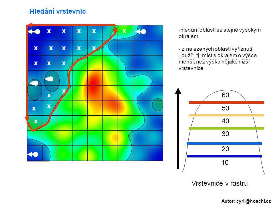Autor: cyril@hoschl.cz 10 20 30 40 50 60 xxxxx xxxxx xxx x x x x x Hledání vrstevnic Vrstevnice v rastru -hledání oblastí se stejně vysokým okrajem -
