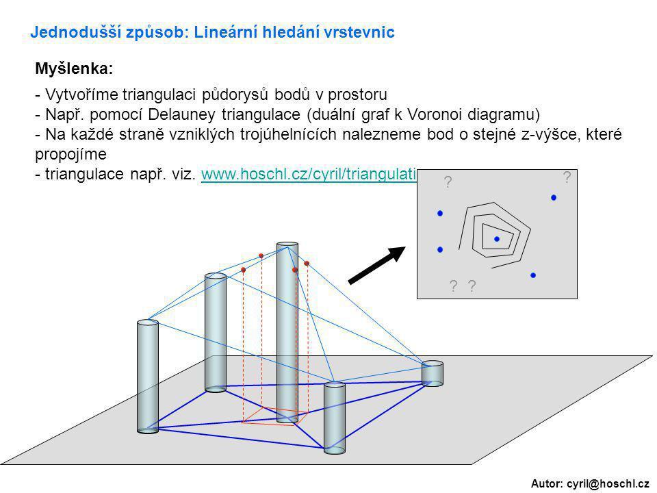 Autor: cyril@hoschl.cz Jednodušší způsob: Lineární hledání vrstevnic - Vytvoříme triangulaci půdorysů bodů v prostoru - Např. pomocí Delauney triangul