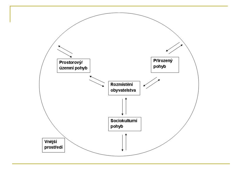 Klasifikace metod skupina metod příklady konkrétních metod 1.