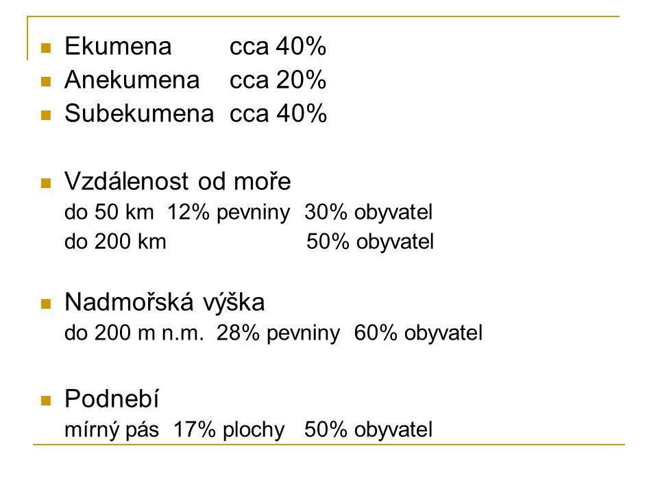 Ekumena cca 40% Anekumena cca 20% Subekumena cca 40% Vzdálenost od moře do 50 km 12% pevniny 30% obyvatel do 200 km 50% obyvatel Nadmořská výška do 200 m n.m.