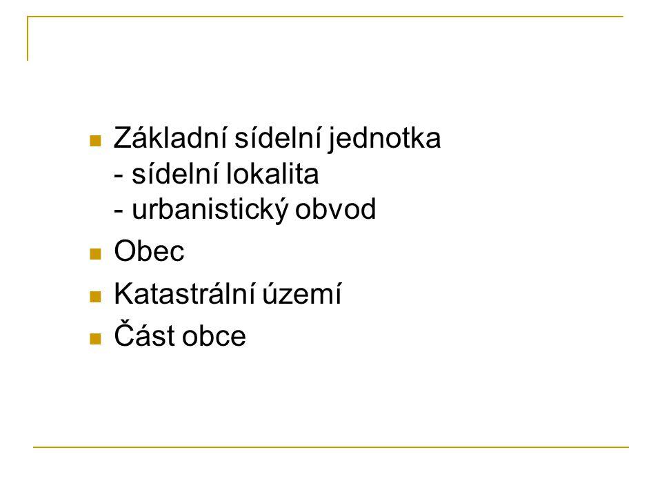 Základní sídelní jednotka - sídelní lokalita - urbanistický obvod Obec Katastrální území Část obce