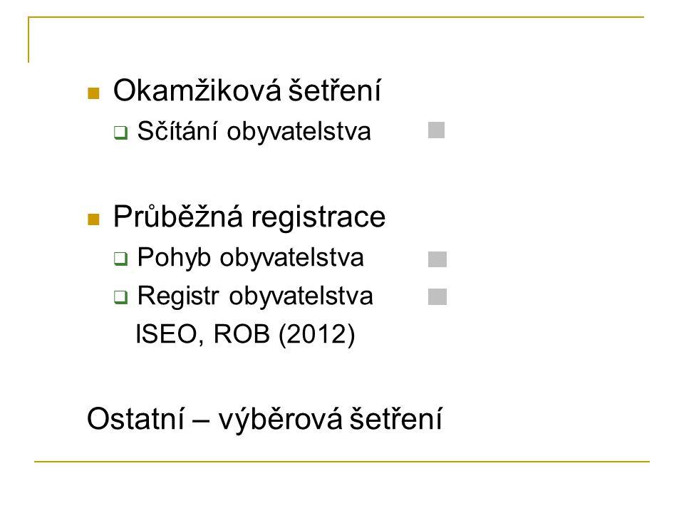 www stránky www.czso.cz www.un.org/popin www.prb.org www.nidi.nl http://www.demografie.info bi.cuni.cz www.isu.cz