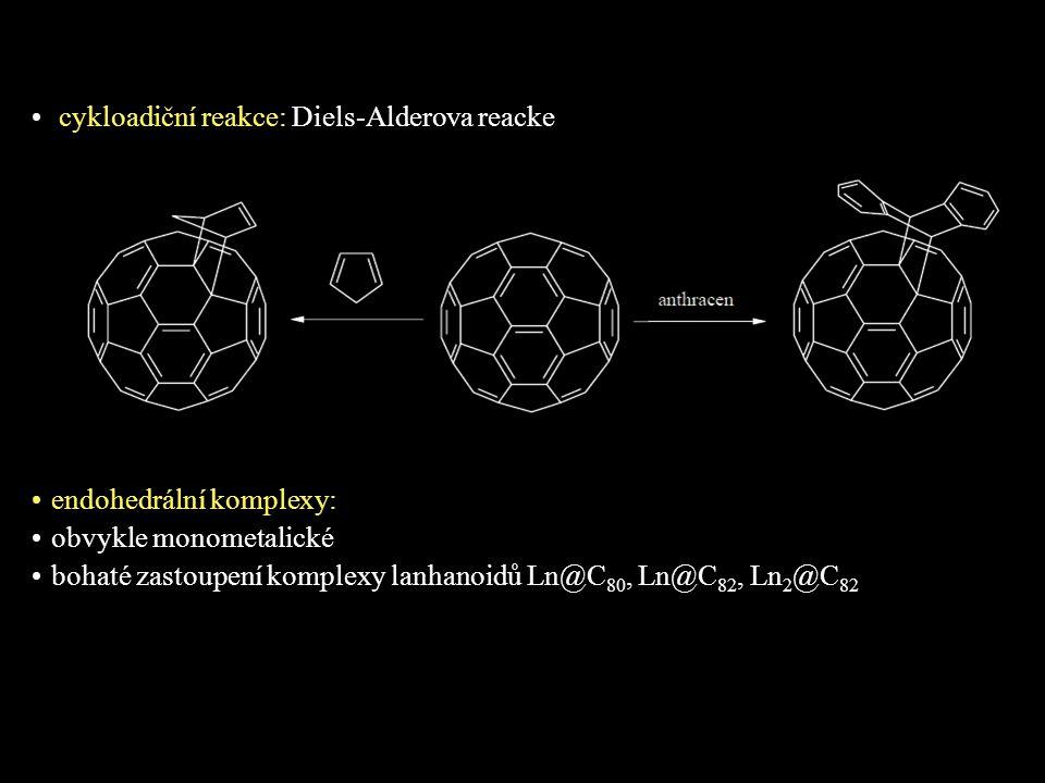 cykloadiční reakce: Diels-Alderova reacke endohedrální komplexy: obvykle monometalické bohaté zastoupení komplexy lanhanoidů Ln@C 80, Ln@C 82, Ln 2 @C