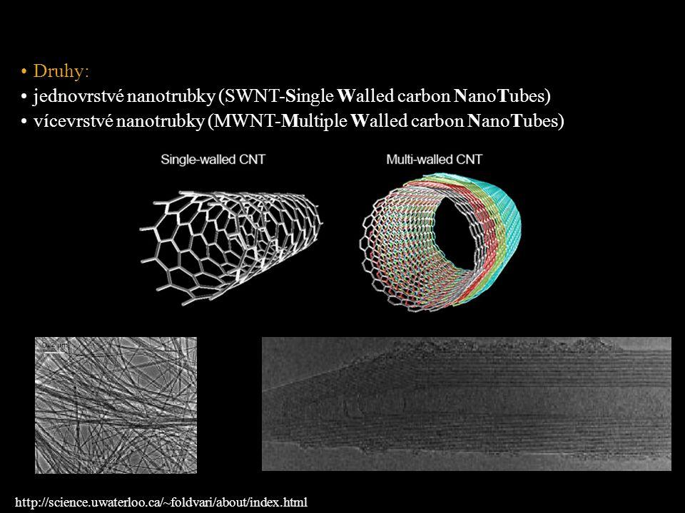 http://science.uwaterloo.ca/~foldvari/about/index.html Druhy: jednovrstvé nanotrubky (SWNT-Single Walled carbon NanoTubes) vícevrstvé nanotrubky (MWNT