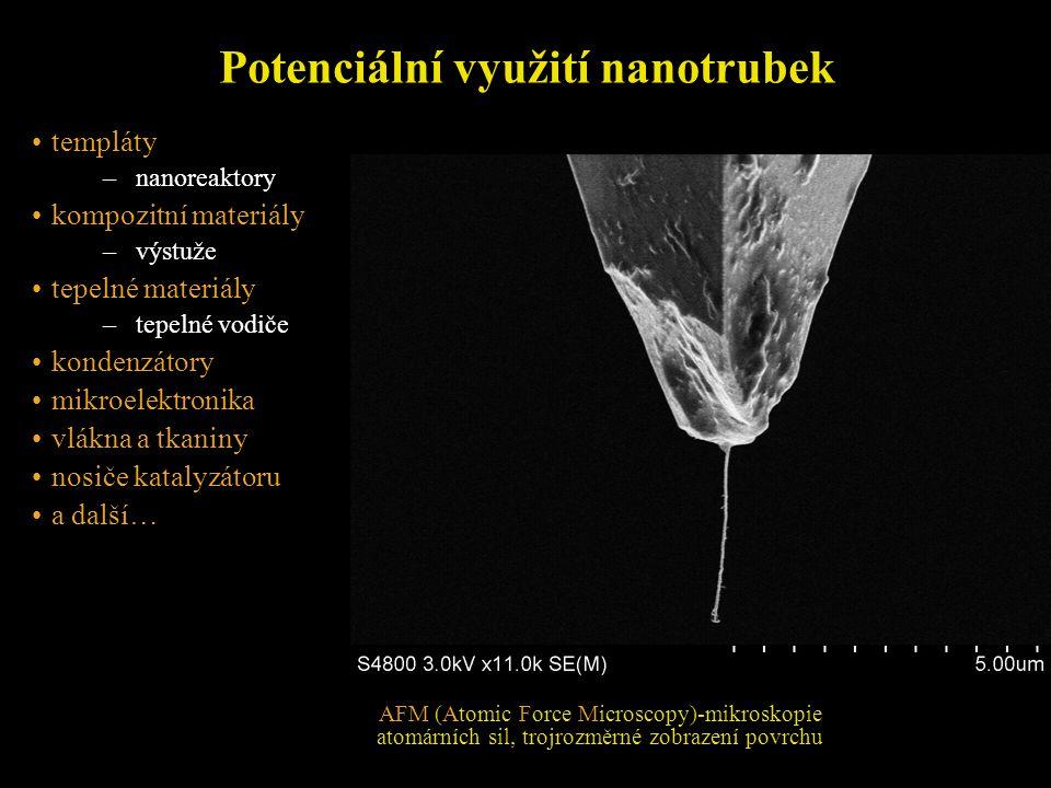 Potenciální využití nanotrubek templáty – –nanoreaktory kompozitní materiály – –výstuže tepelné materiály – –tepelné vodiče kondenzátory mikroelektron