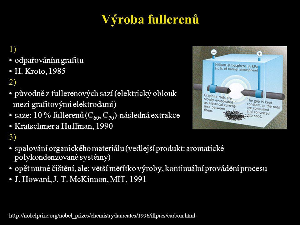 1) odpařováním grafitu H. Kroto, 1985 2) původně z fullerenových sazí (elektrický oblouk mezi grafitovými elektrodami) saze: 10 % fullerenů (C 60, C 7