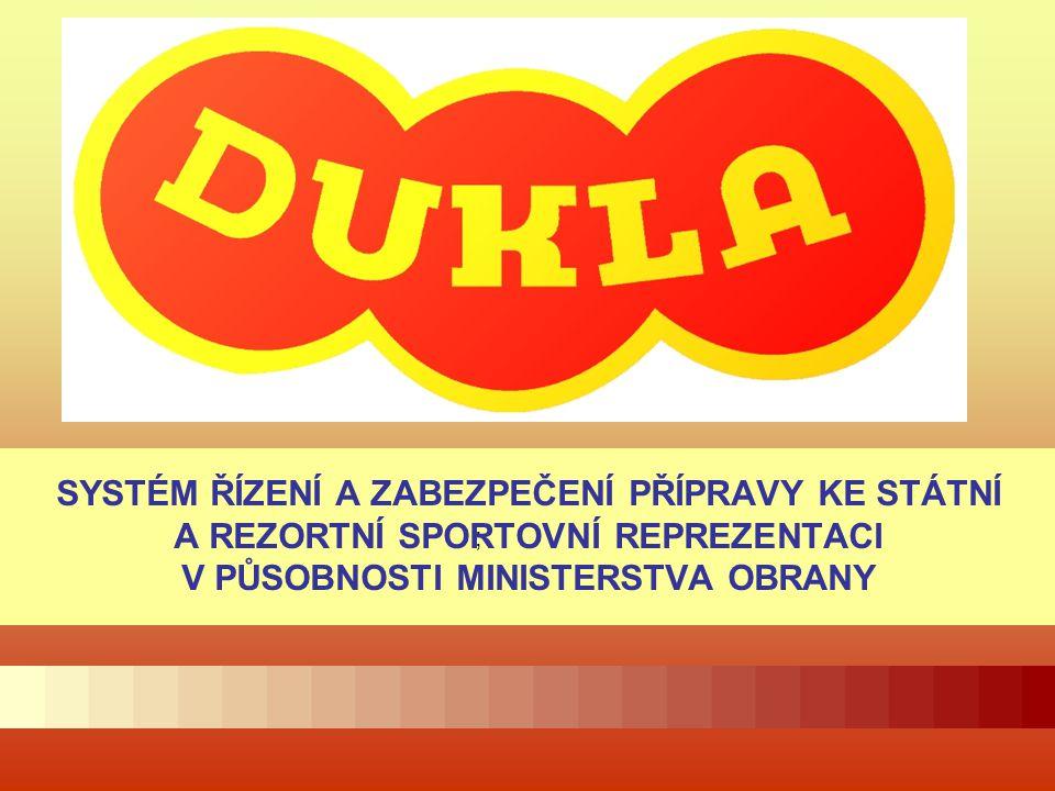 Praha 6, Pod Juliskou 1, 160 00 www.duklasport.cz HISTORICKÉ MEZNÍKY ARMÁDNÍHO VRCHOLOVÉHO SPORTU 1.