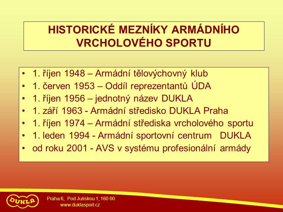 Praha 6, Pod Juliskou 1, 160 00 www.duklasport.cz Emil Zátopek - 4 násobný olympijský vítěz - držitel 18 světových rekordů Nar.