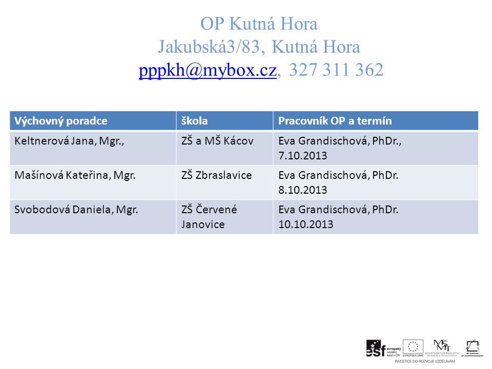 OP Kutná Hora Jakubská3/83, Kutná Hora pppkh@mybox.cz, 327 311 362pppkh@mybox.cz Výchovný poradceškolaPracovník OP a termín Keltnerová Jana, Mgr.,ZŠ a MŠ KácovEva Grandischová, PhDr., 7.10.2013 Mašínová Kateřina, Mgr.ZŠ ZbraslaviceEva Grandischová, PhDr.