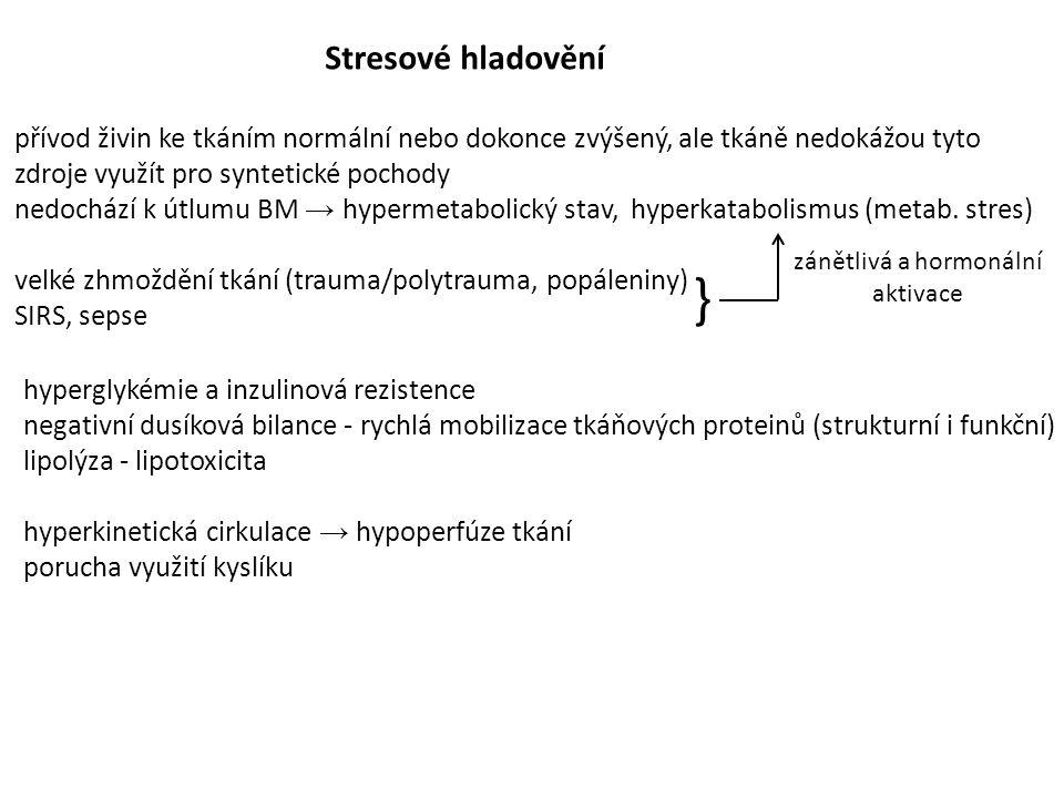 Stresové hladovění přívod živin ke tkáním normální nebo dokonce zvýšený, ale tkáně nedokážou tyto zdroje využít pro syntetické pochody nedochází k útl