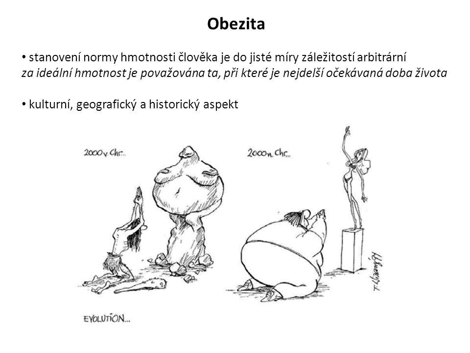 Obezita stanovení normy hmotnosti člověka je do jisté míry záležitostí arbitrární za ideální hmotnost je považována ta, při které je nejdelší očekávan