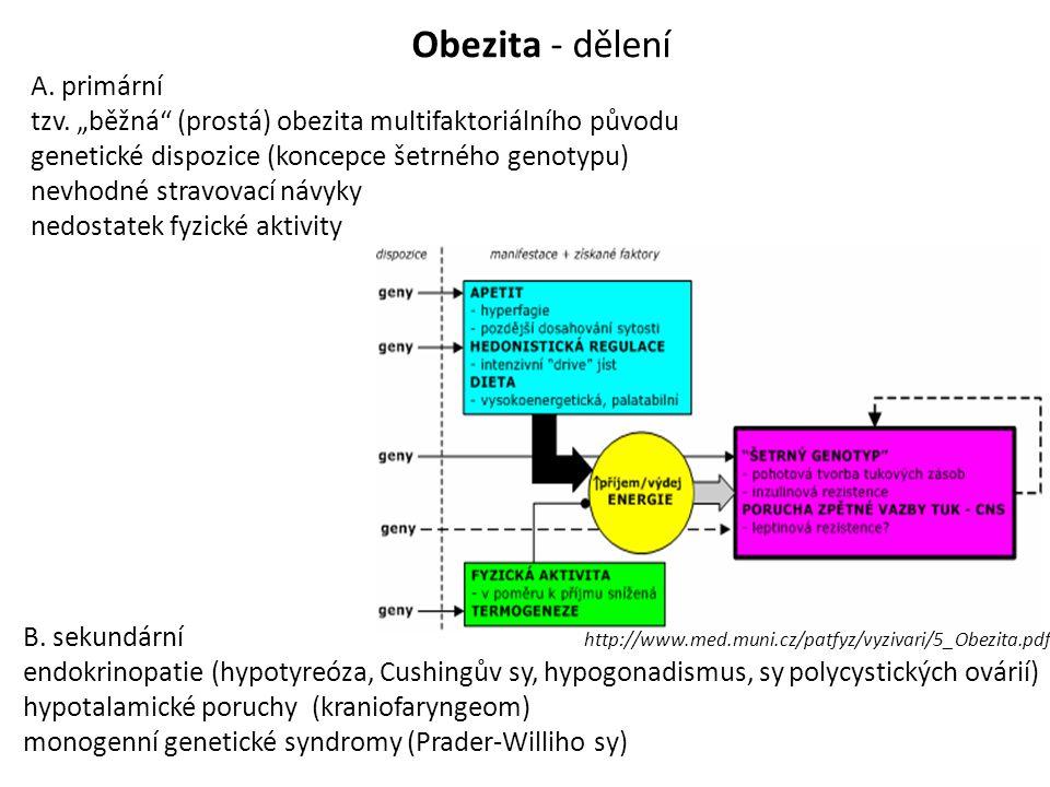 """Obezita - dělení A. primární tzv. """"běžná"""" (prostá) obezita multifaktoriálního původu genetické dispozice (koncepce šetrného genotypu) nevhodné stravov"""