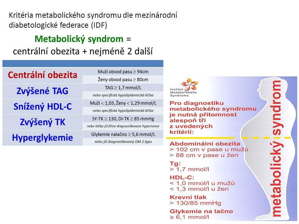 http://www.med.muni.cz/patfyz/vyzivari/5_Obezita.pdf