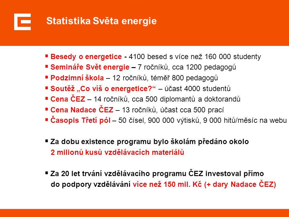 Statistika Světa energie  Besedy o energetice - 4100 besed s více než 160 000 studenty  Semináře Svět energie – 7 ročníků, cca 1200 pedagogů  Podzi