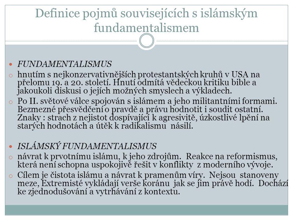 Definice pojmů souvisejících s islámským fundamentalismem FUNDAMENTALISMUS o hnutím s nejkonzervativnějších protestantských kruhů v USA na přelomu 19.
