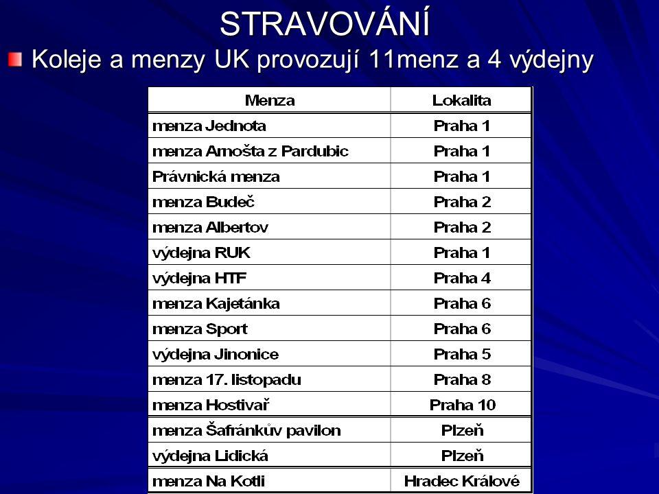 www.kam.cuni.cz