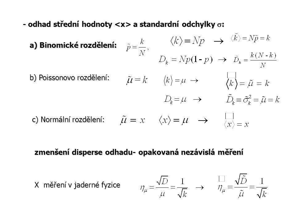 - odhad střední hodnoty a standardní odchylky  : a) Binomické rozdělení: b) Poissonovo rozdělení: c) Normální rozdělení: zmenšení disperse odhadu- op