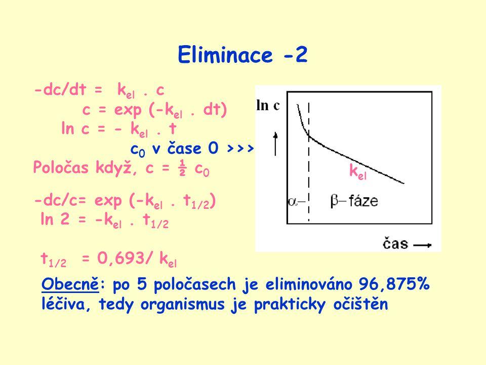 Eliminace -2 -dc/dt = k el.c c = exp (-k el. dt) ln c = - k el.