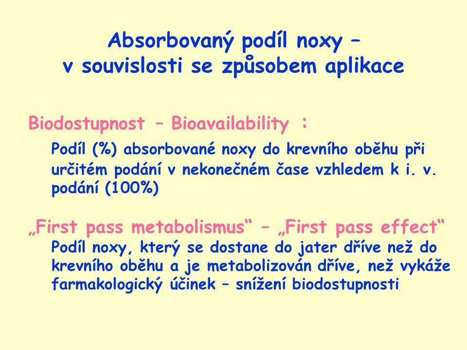 Absorbovaný podíl noxy – v souvislosti se způsobem aplikace Biodostupnost – Bioavailability : Podíl (%) absorbované noxy do krevního oběhu při určitém podání v nekonečném čase vzhledem k i.