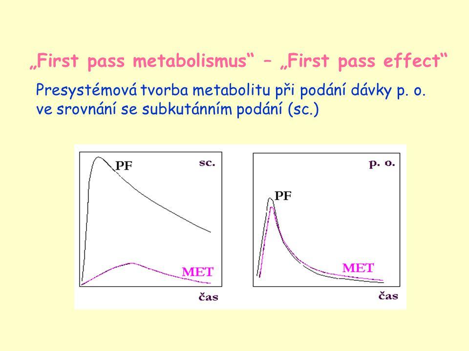 """""""First pass metabolismus – """"First pass effect Presystémová tvorba metabolitu při podání dávky p."""
