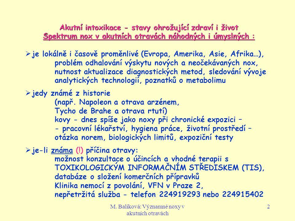 M. Balíková: Významné noxy v akutních otravách 2 Akutní intoxikace - stavy ohrožující zdraví i život Spektrum nox v akutních otravách náhodných i úmys